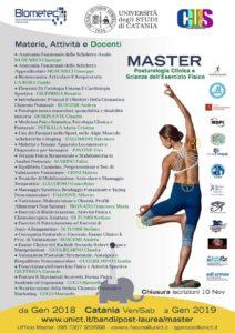 Prescrizione di Esercizio Fisico-Università di Catania-Master di Posturologia Clinica-Prof. Carmelo Giuffrida-Catania-3