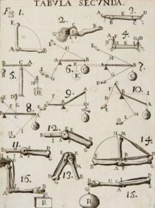 De Motu Animalium-Giovanni Borelli-Chinesiologia-iatromeccanica-biomeccanica-ginnastica correttiva-Prof. Carmelo Giuffrida-Catania-4