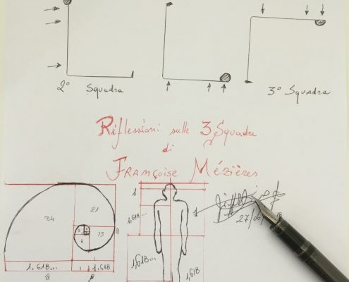 Mezieres-Metodo Mézierés-Ginnastica-Esercizi-Palestra-Tre Squadre-Sezione Aurea-Prof. Carmelo Giuffrida-Catania