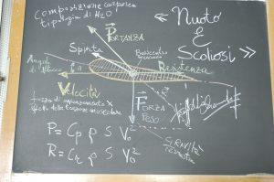 Prescrizione dell'esercizio fisico-Master-Posturologia-Università di Catania-Scienze dell'esercizio fisico-Nuoto-scoliosi-Prof. Carmelo Giuffrida-Catania-1