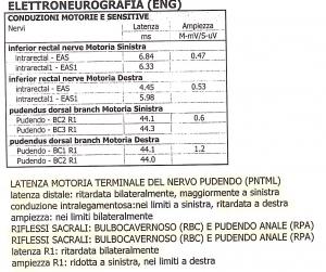 Pudendo-Elettroneurografia-Attività fisica per la salute globale-Attività Fisica-prevenzione-nevralgia del pudendo-Sindrome di Alcock-Prof. Carmelo Giuffrida-Catania