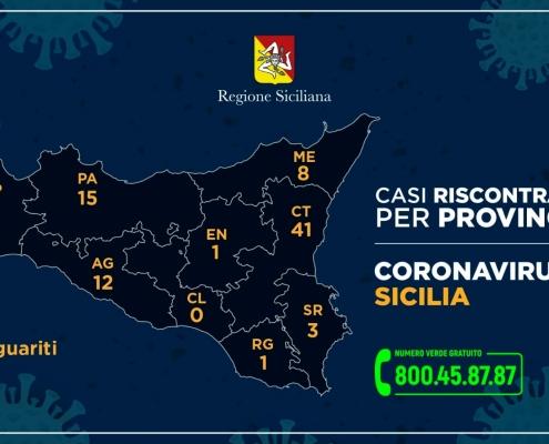 Coronavirus-covid19-Comunicato sospensione attività coronavirus-Studio-Prof. Carmelo Giuffrida-Catania