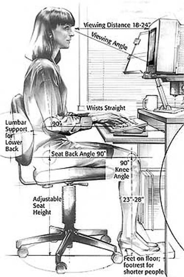 ergonomia posturale-cervicale e lombare-lombalgia-mal di schiena-Prof. Carmelo Giuffrida-Catania